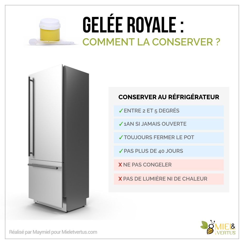 Gelée royale : Bienfaits, Cure, Production & Conservation [Guide complet] 5